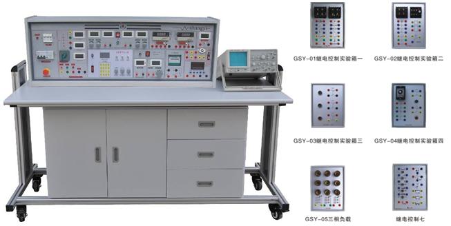SBGJ-758A高级电工实验室成套设备(带功率表、功率因数表)  一、产品特点 实验台具有较完善的安全保护措施,较齐全的功能。在前几代的产品基础上各方面做了较大的改进。实验项目更加丰富、覆盖面广、实验内容选择余地大,实验深度有较大提高,使实验更加深入完整。实验台装配了智能化数字交直流电表,测量精度高、测量范围宽、使用方便。电工强电部分实验均采用隐蔽式电学插座,接触可靠、安全;继电接触器、按钮、时间继电器等做成独立箱式,元器件接点均已引至电学专用插座上,实验方便、快捷。弱电部分在九孔通用实验底板上完成,实