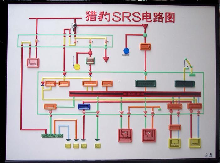 线路板公司结构框架图